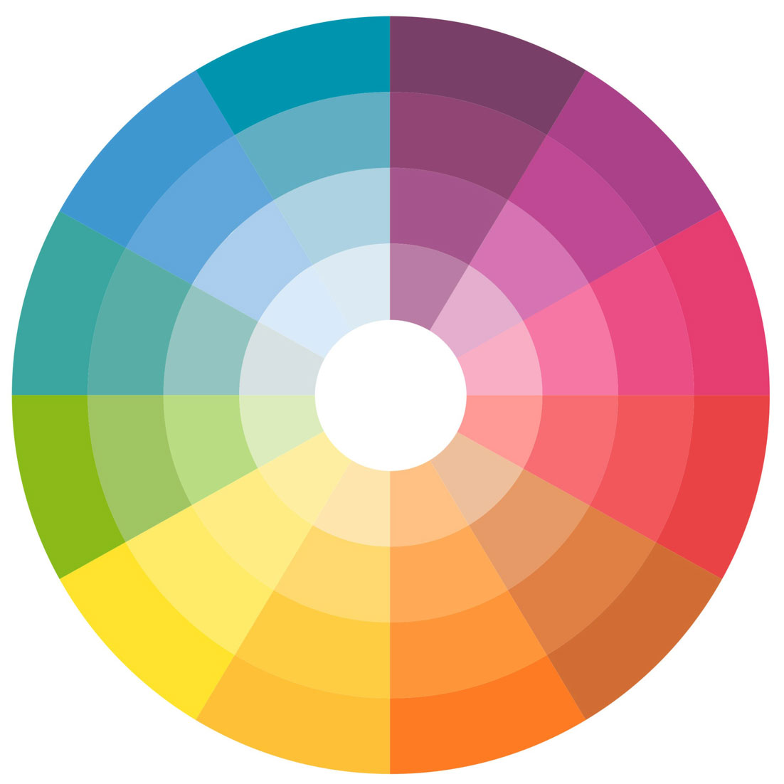 Styling 101 Color Combinations The Style Note: how does the colour wheel work
